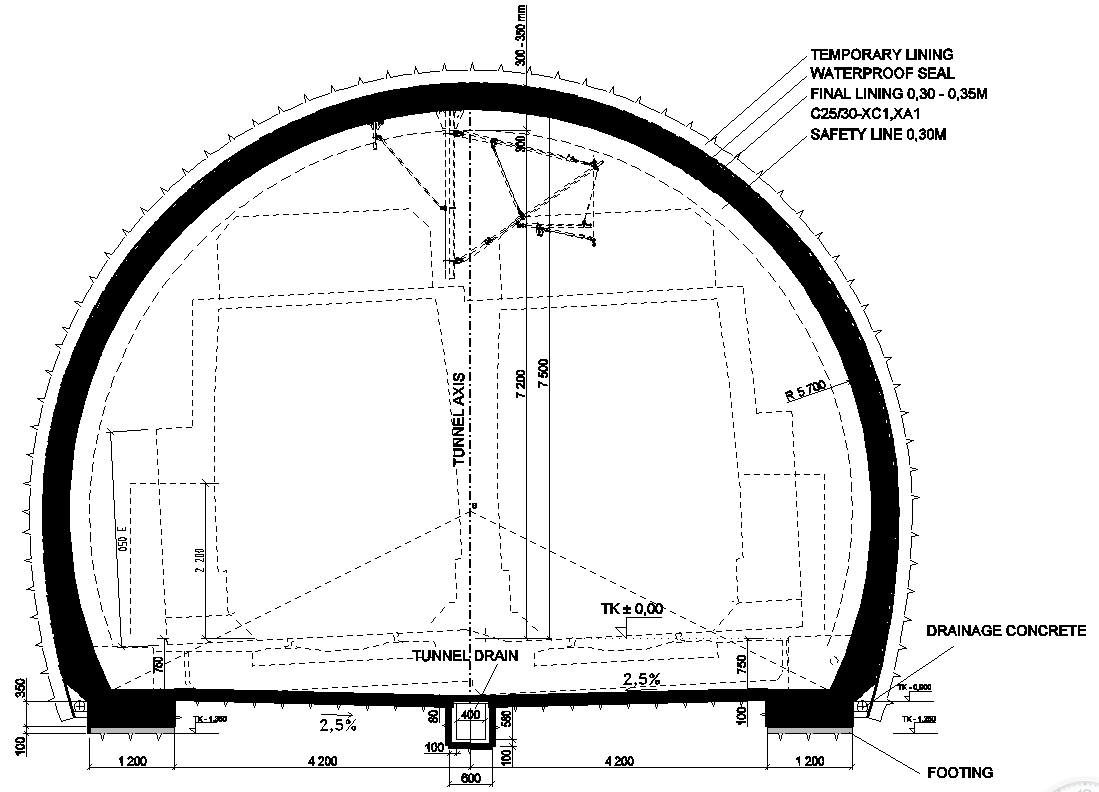 Unreinforced Concrete Lining For Railway Tunnel
