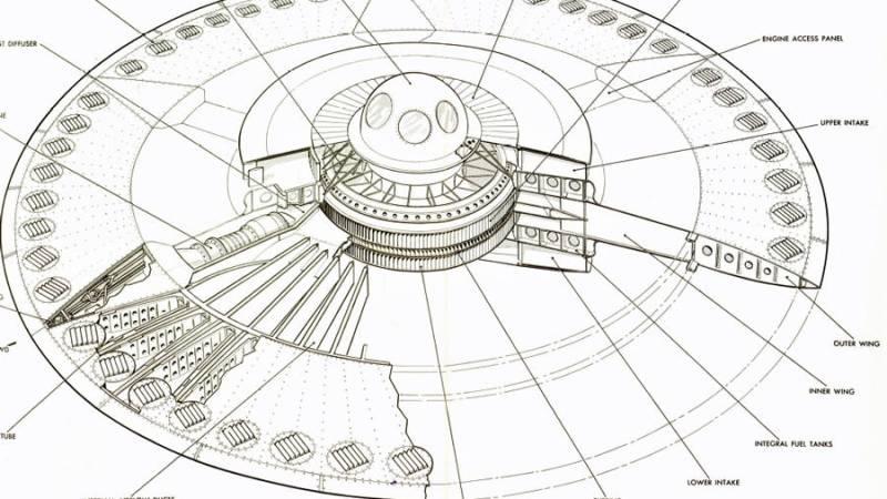 Diagrama de disco voador