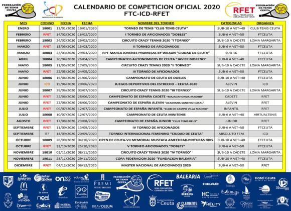 Calendario de competiciones de la FTC para 2020