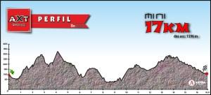 Perfil de la prueba 'Mini' de 17 kilómetros
