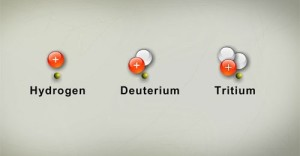 Hydrogen Tritium