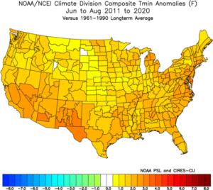 Water vapor vs. CO2 as a climate control knob 6
