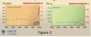 Methane madness 1