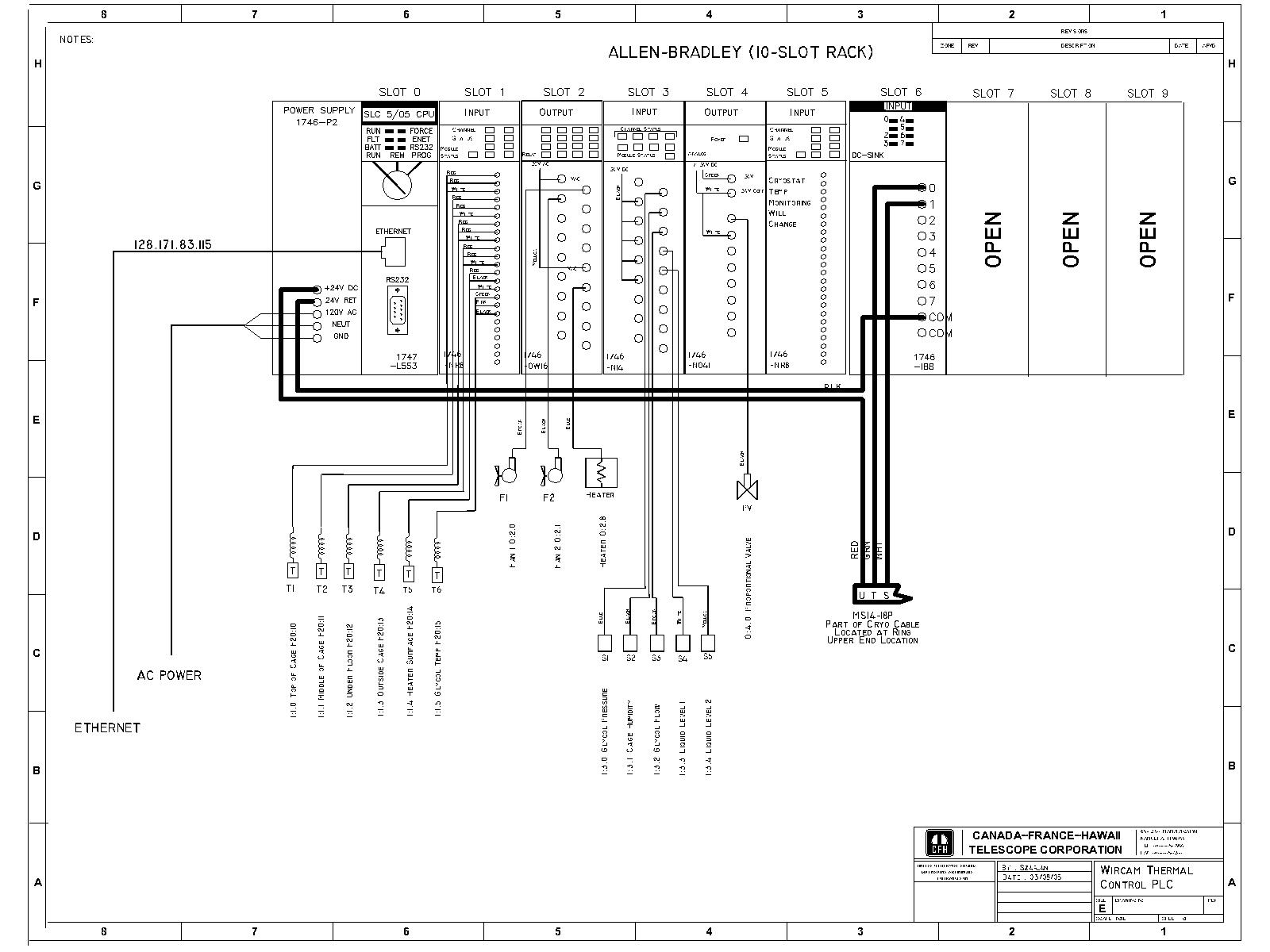 cnc machine schematic