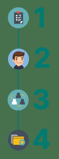 schema recrutement alternance entreprises