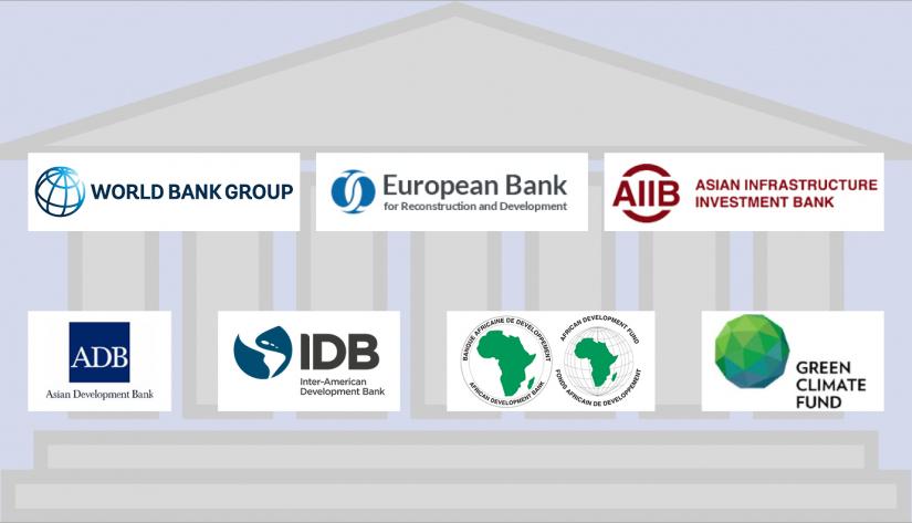 CFTC International Financial institutions