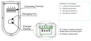 Addressable Hornstrobe:CFT991|Professional Conventional