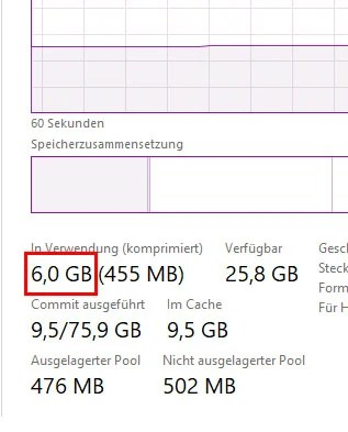What Are You Doing With That 4kb Of Ram Sending People To The