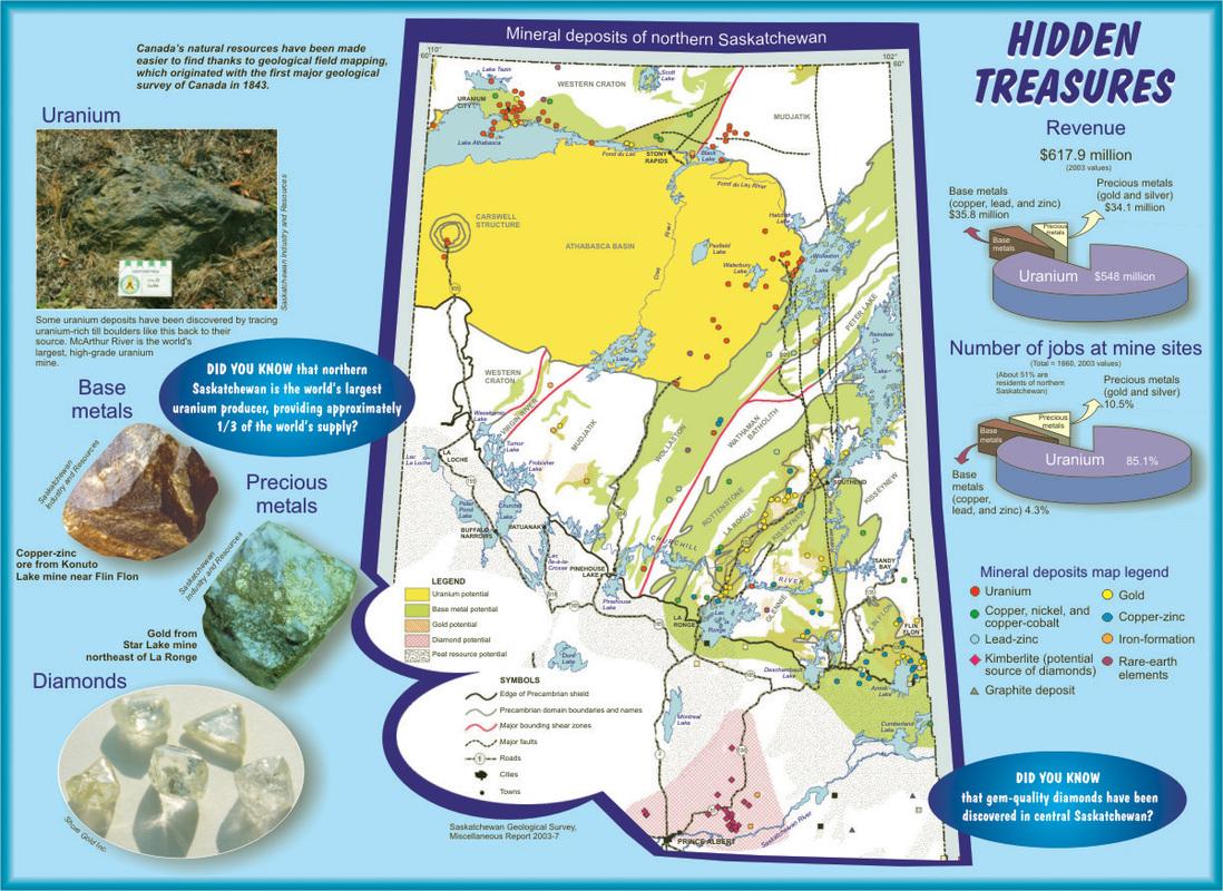 Saskatchewan N Treasures