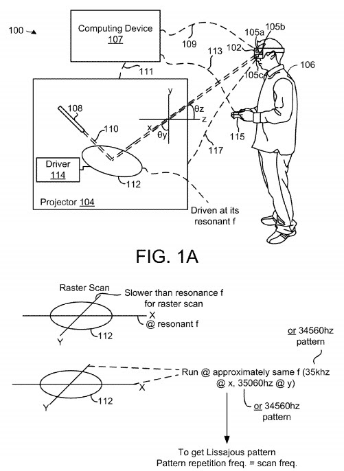 Sony Patents Vive like Tracking System for PSVR 1