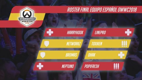 Overwatch League News Rundown (July 9th): World Cup Lineups Revealed 18