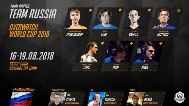 Overwatch League News Rundown (July 9th): World Cup Lineups Revealed 4