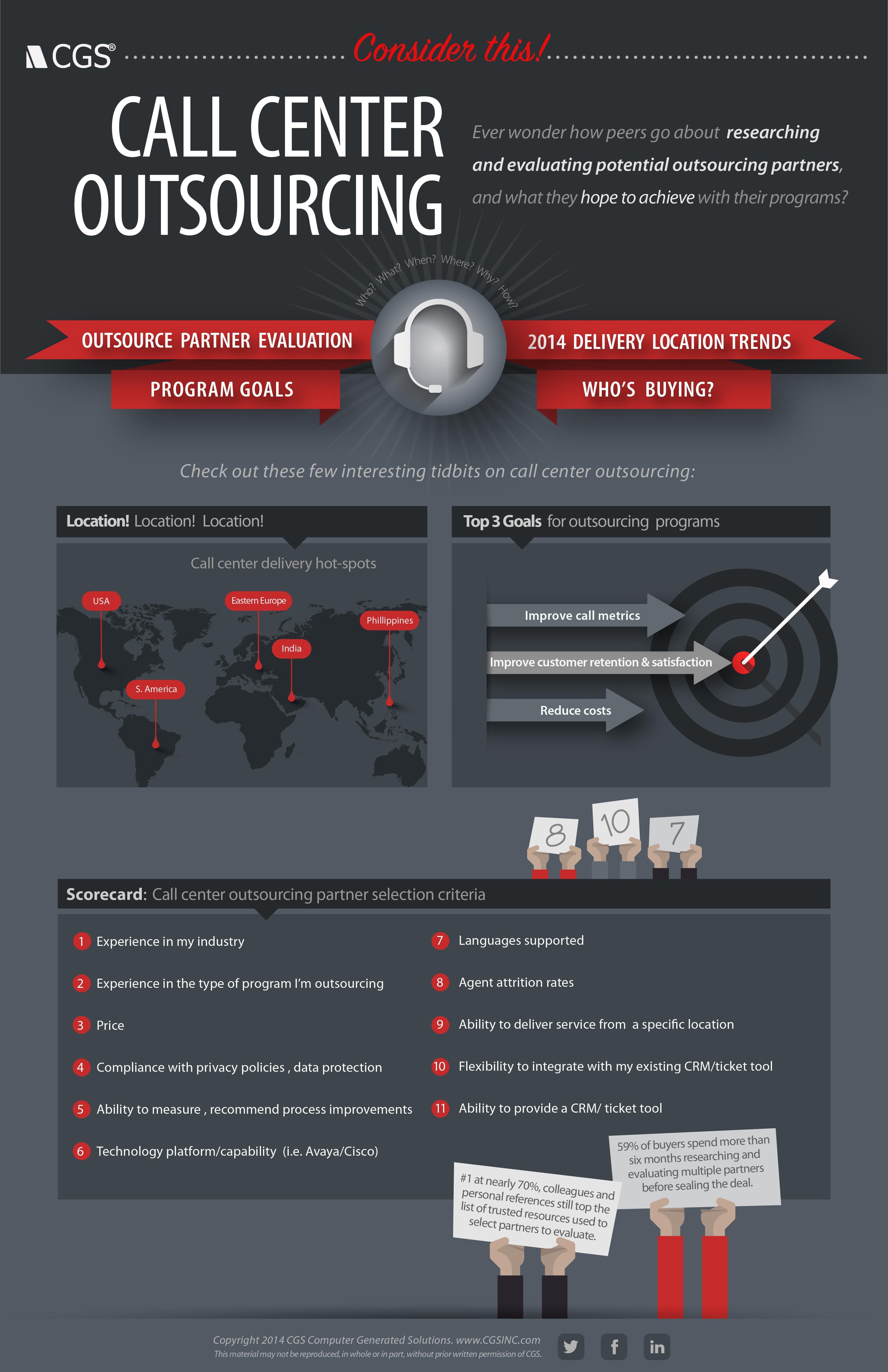Infographic Call Center Outsourcing Selection Criteria Cgs
