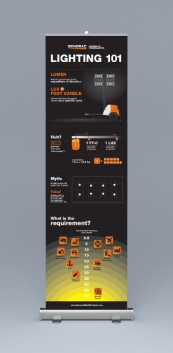 Rollup Banner Infographic