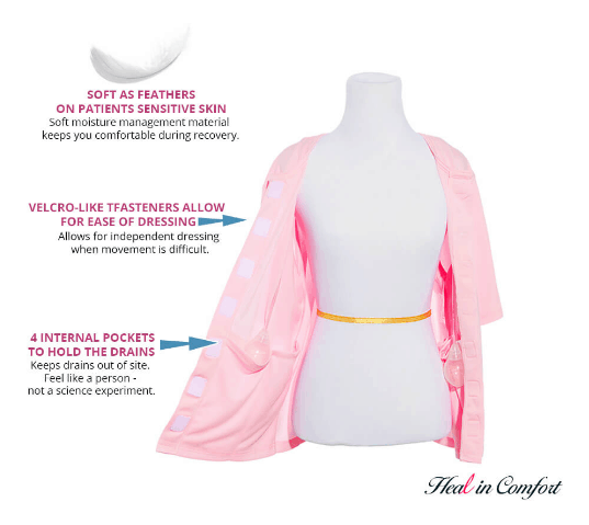 mastectomy clothing post op pockets for drains