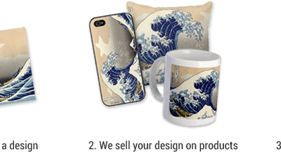 Make Money with Cafe Press – Design Your Own Shirts
