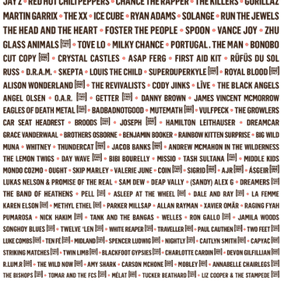 Austin City Limits Festival 2017 Lineup + ACL 2017 Tickets