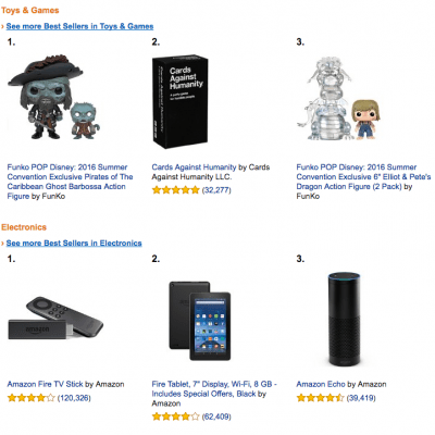 Amazon Best Selling Items Updated Hourly – Browse by Category