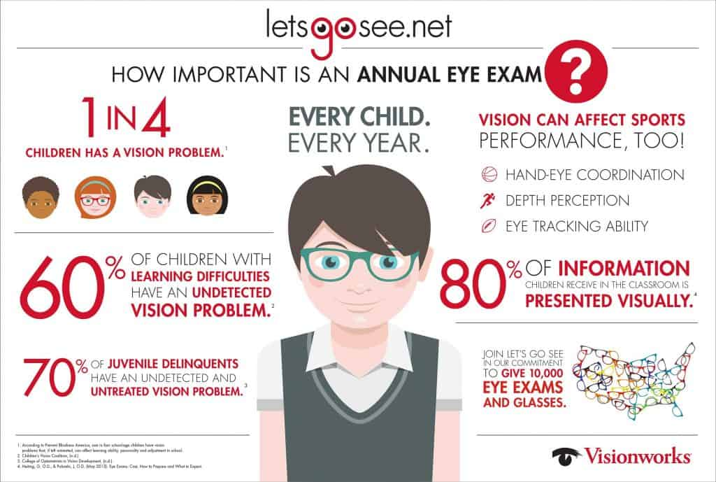 lets go see program for free eye exams and glasses for kids