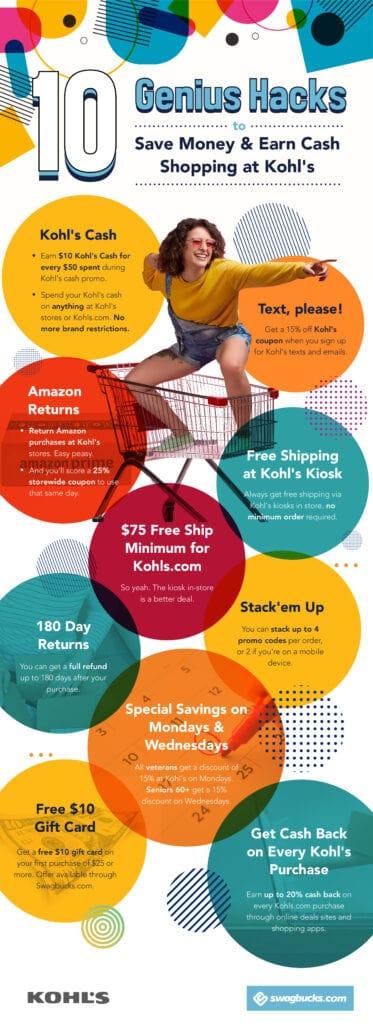 Kohl's 10 Genius Hacks Infographic - Save Money - Earn Cash - Swagbucks