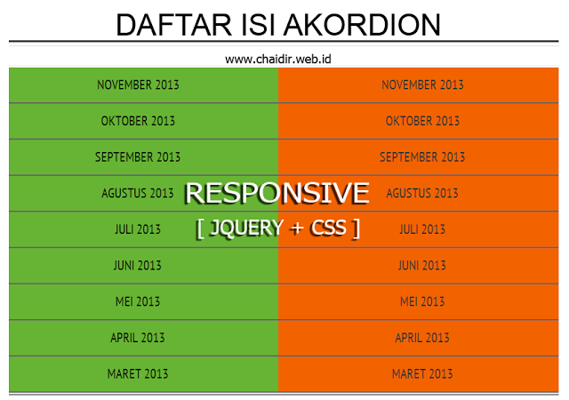 daftar-isi-accordion-responsive