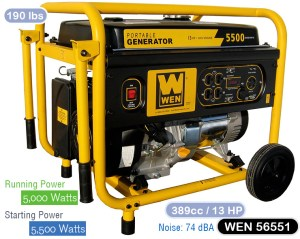 WEN 56475 Generator | Emergency Ready | Chainsaw Journal