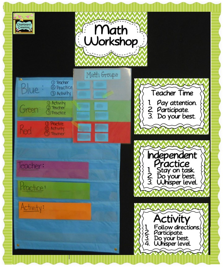 7 Habits of Highly Effective Math Workshops- Week 2: Have High Expectations