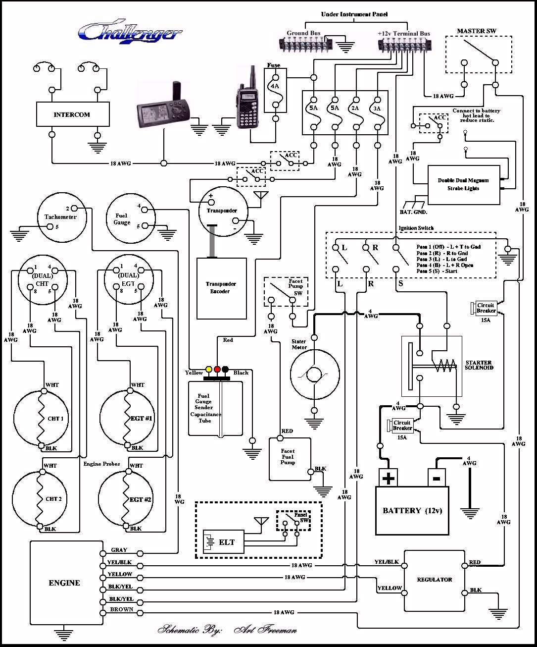 cessna 172 avionics wiring diagram within diagram wiring Automotive Wiring Harness cessna 150 wiring harness