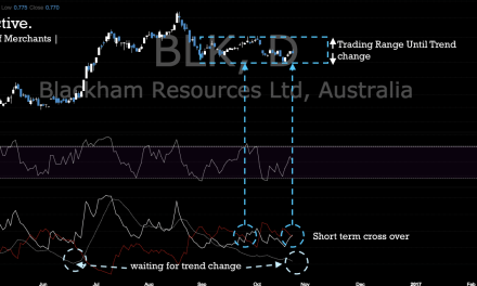 $BLK  | Perspective.| Blackham Resources | 21st October 2016