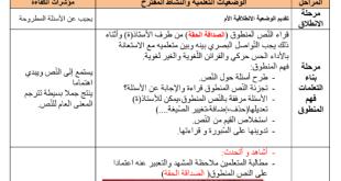 مذكرات اللغة العربية كاملة للسنة الخامسة ابتدائي.