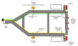 Trailer Light Wiring Diagram