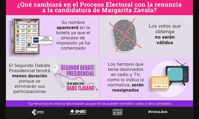 votos nulos elección México Margarita Zavala