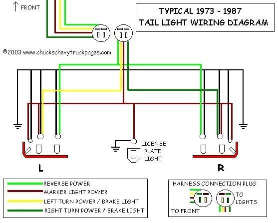 How Change Bulb Sealed Trailer Light