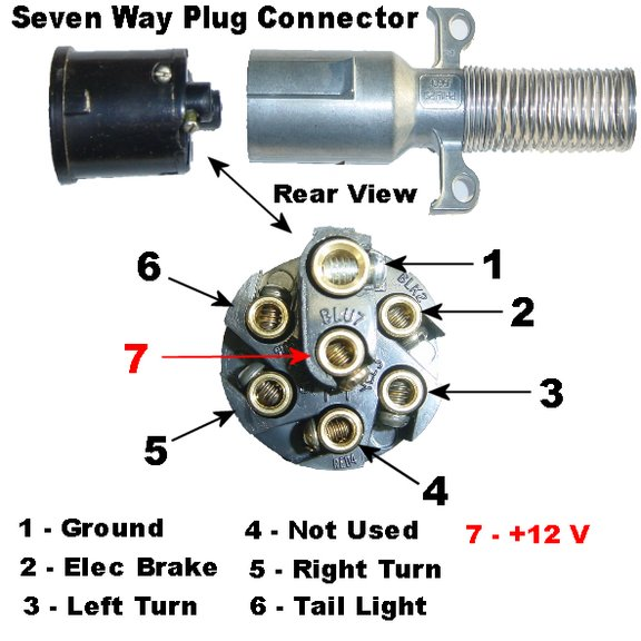 7 pin trailer connector wiring diagram for tractor  wiring
