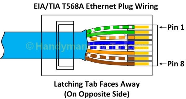 cat 6 wiring diagrams 568a vs 568b  electrical fixture