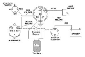 Ammeter Wiring Diagram