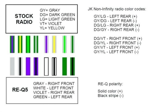 🏆 diagram in pictures database jeep jk subwoofer wiring