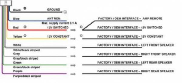 diagram sony xplod head unit wiring diagram full version hd