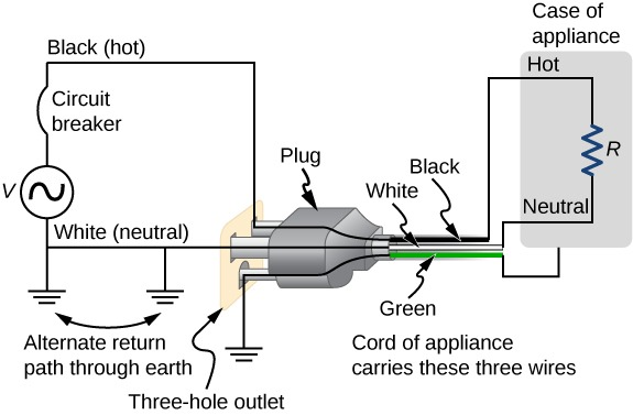 3 prong receptacle wiring diagrams  options indexes for