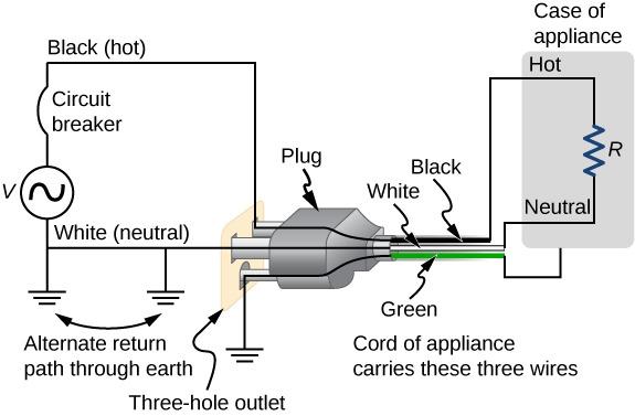3 prong plug wire diagram mack truck wiring tnd 760