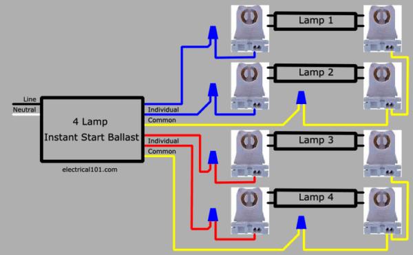 diagram 4ft 4 bulb t5 fixture with sensor wiring diagram