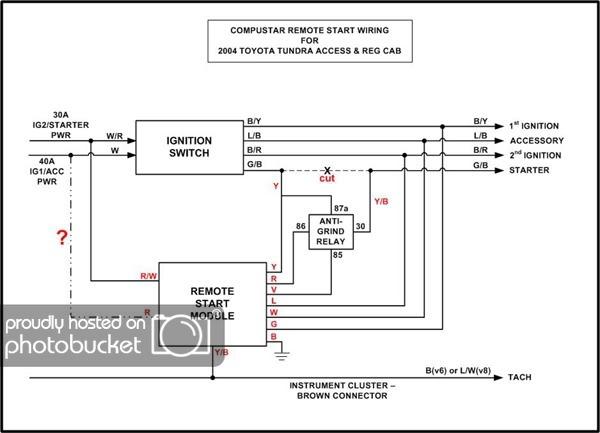 diagram car wiring diagrams remote start full version hd