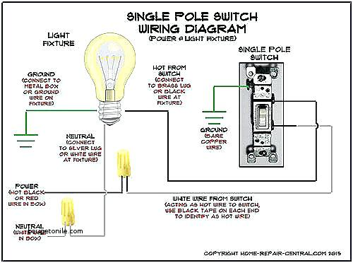 diagram home depot dimmer switch wiring diagram full