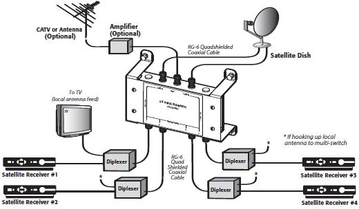 satellite wire schematics  fender guitar manuals parts b