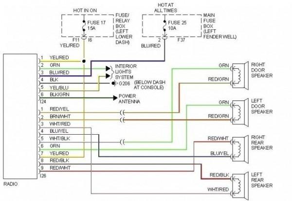jvc wiring harness diagrams subaru  wiring diagram cycle