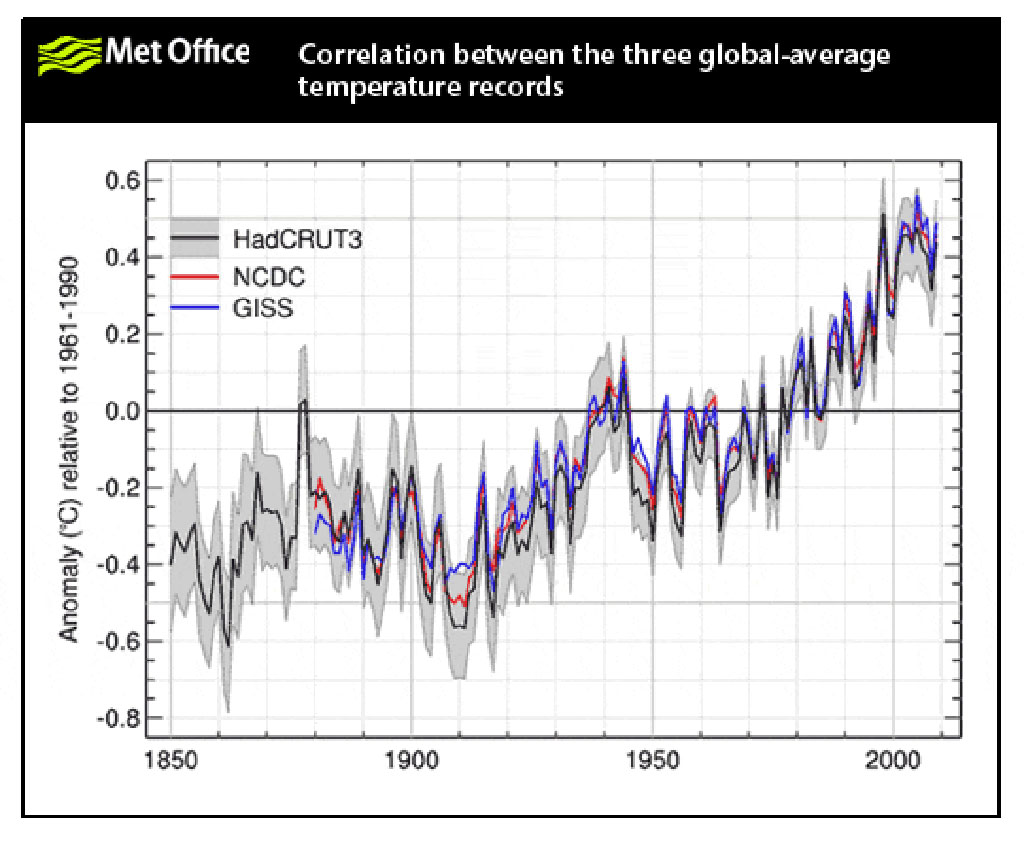 Met Office Global Warming Predictions Revised Down Channel 4 News