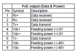 Pci E 8 Port 10 100 Octal Fast Ethernet