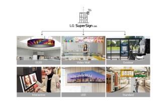 A marzo la formazione hospitality e signage di LG si tinge di webinar