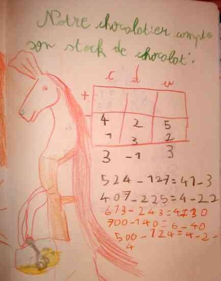 arithmétique