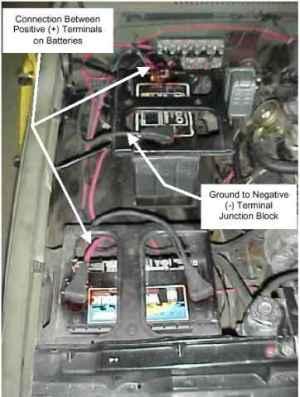 Techniek  Ombouw 24V > 12V  ChaosBoyz 4x4